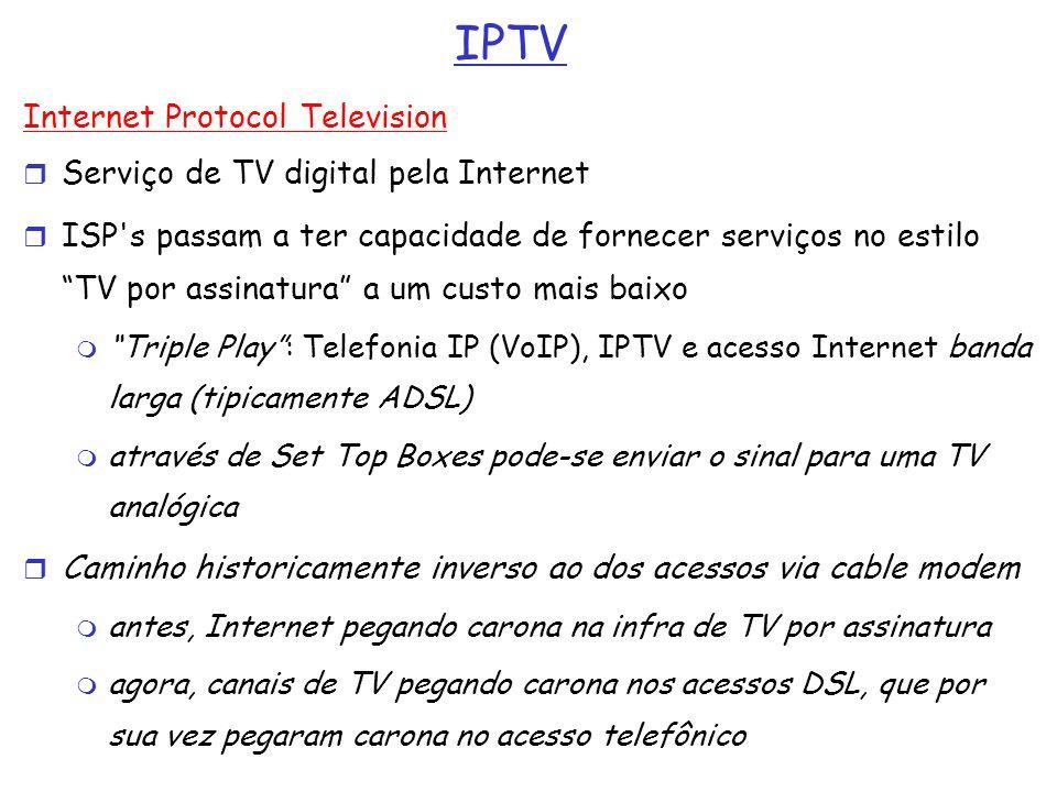 IPTV Internet Protocol Television Serviço de TV digital pela Internet
