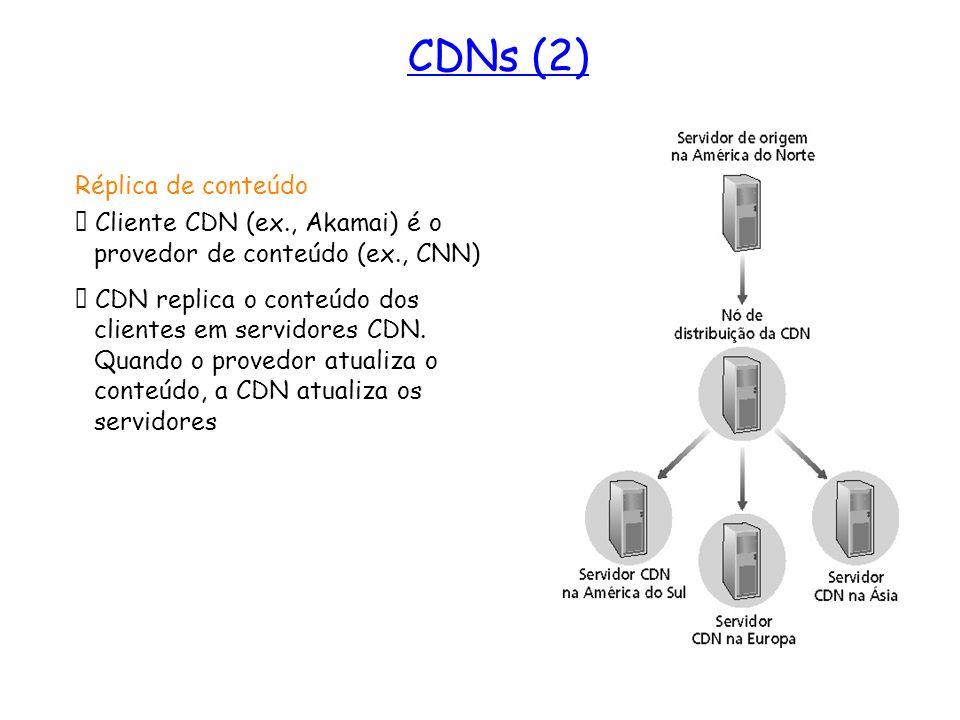 CDNs (2) Réplica de conteúdo
