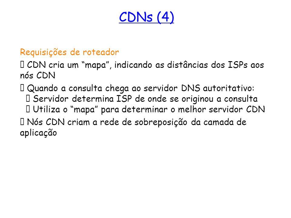 Mais sobre CDNs CDNs (4) Requisições de roteador
