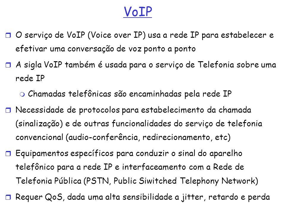 VoIP O serviço de VoIP (Voice over IP) usa a rede IP para estabelecer e efetivar uma conversação de voz ponto a ponto.