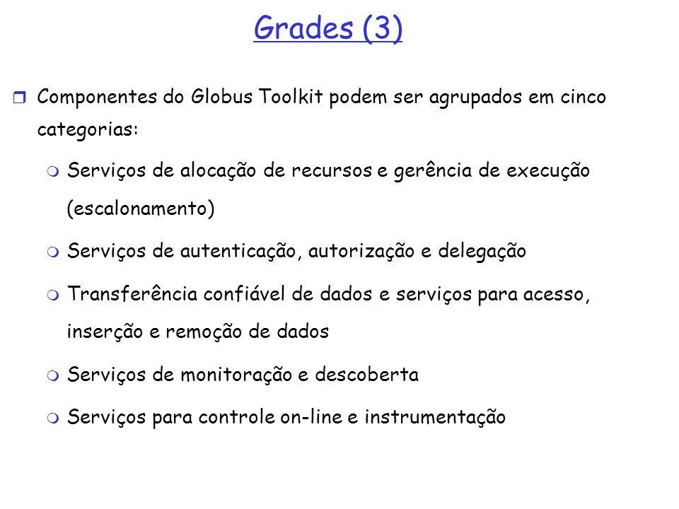 Grades (3) Componentes do Globus Toolkit podem ser agrupados em cinco categorias: