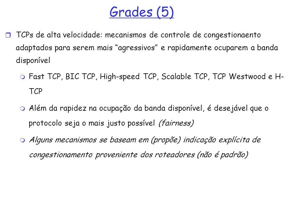 Grades (5)