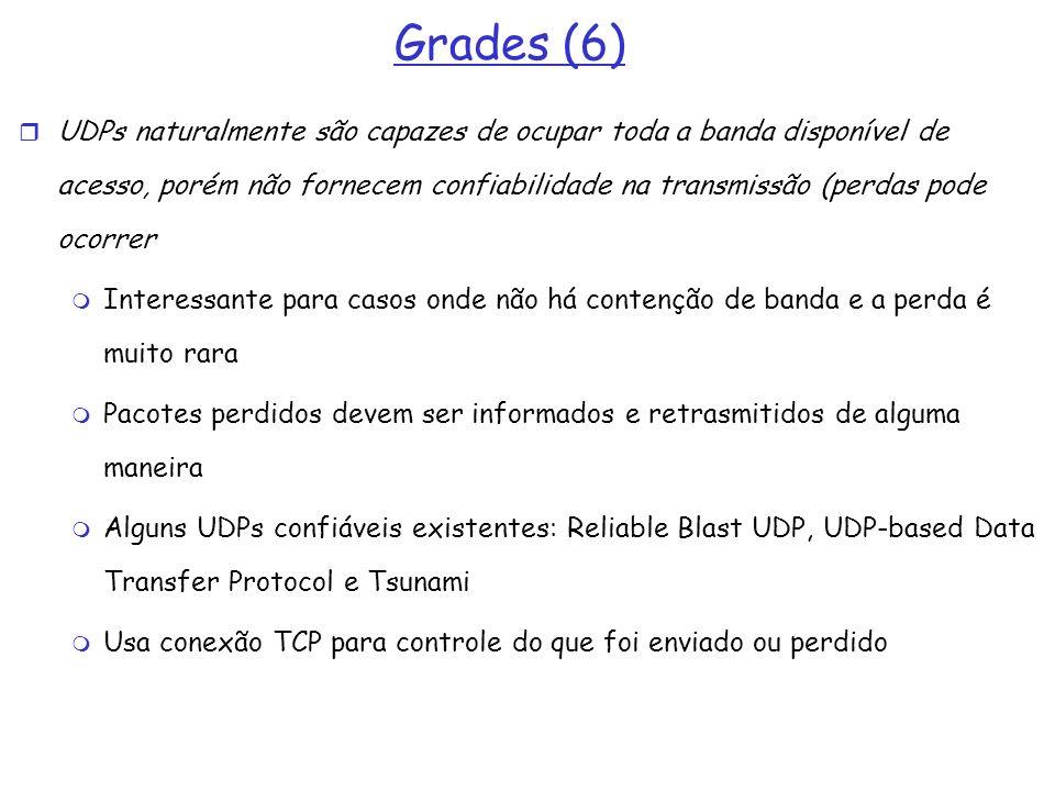 Grades (6)