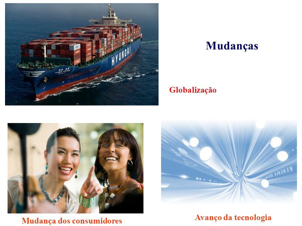 Mudanças Globalização