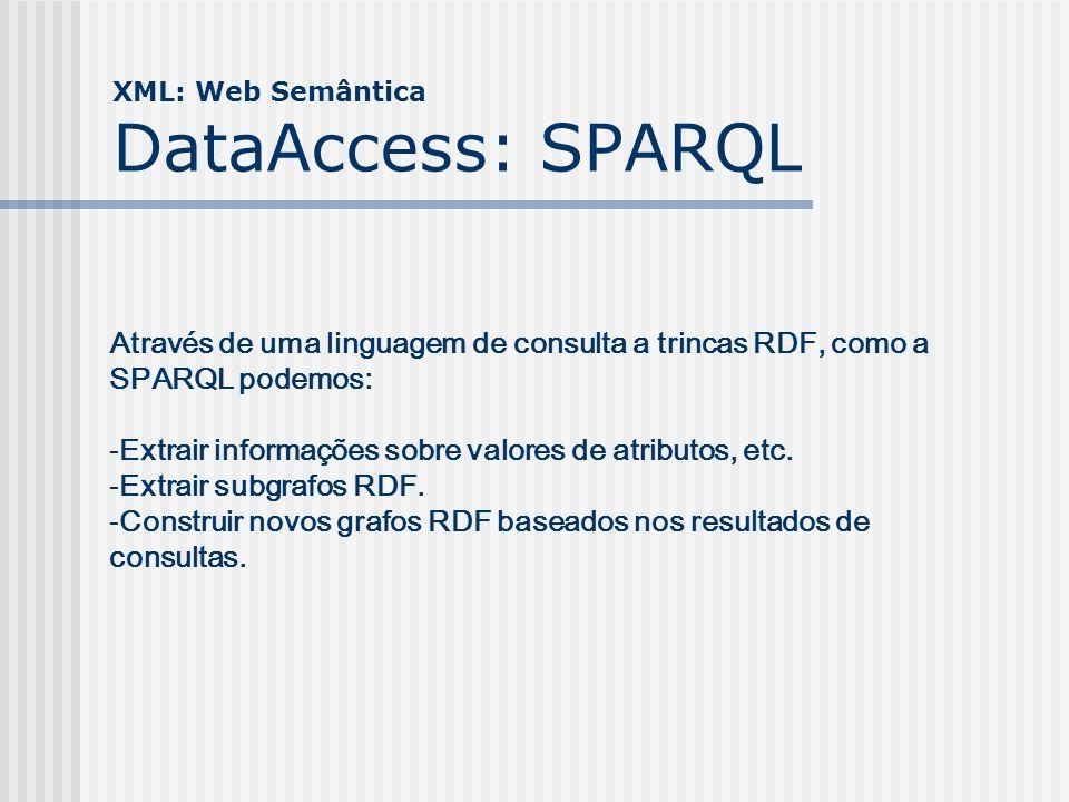 XML: Web Semântica DataAccess: SPARQL