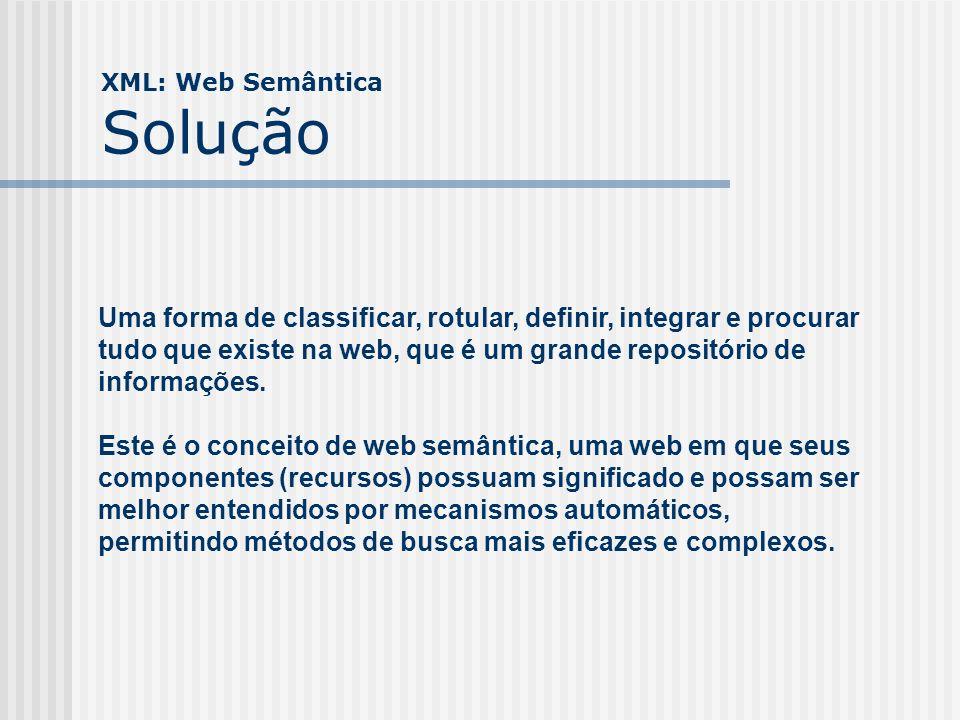 XML: Web Semântica Solução