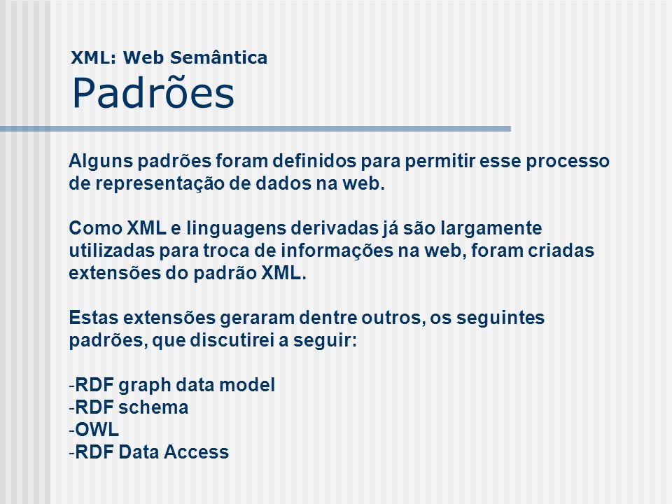 XML: Web Semântica Padrões