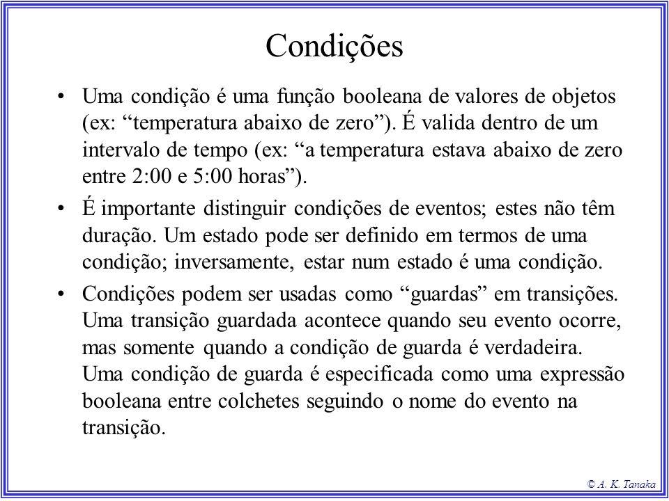 Condições