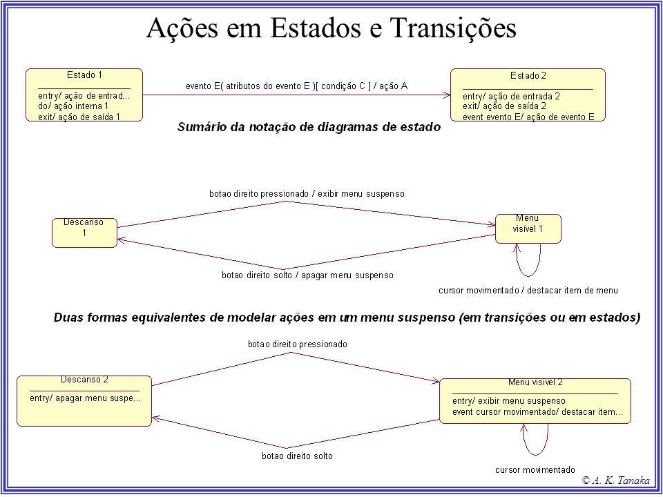 Ações em Estados e Transições