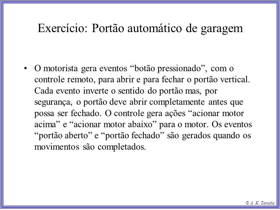 Exercício: Portão automático de garagem