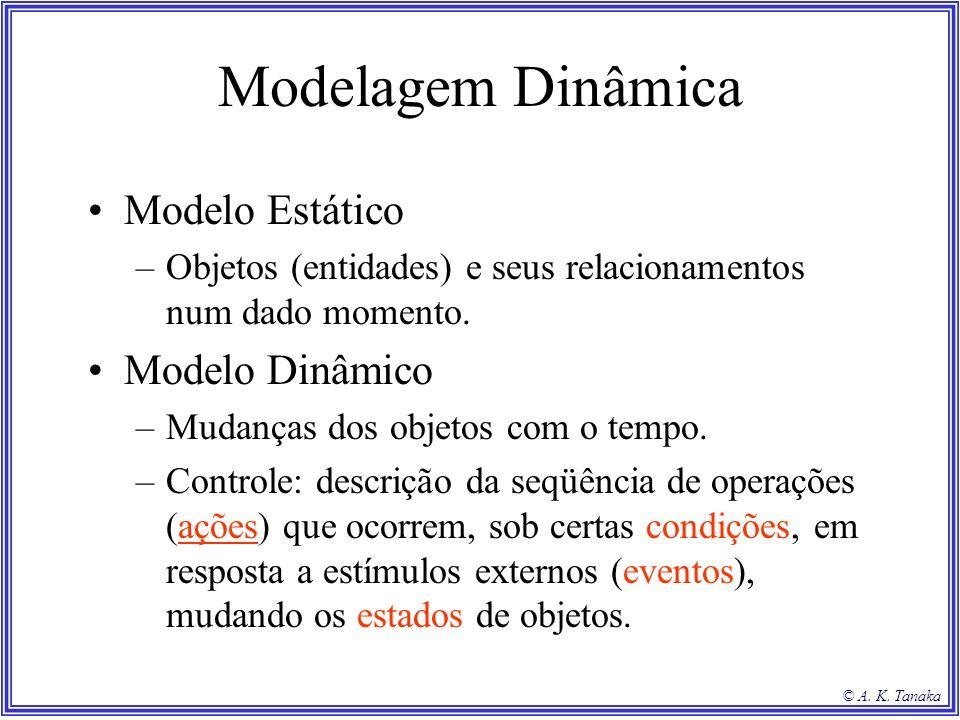 Modelagem Dinâmica Modelo Estático Modelo Dinâmico