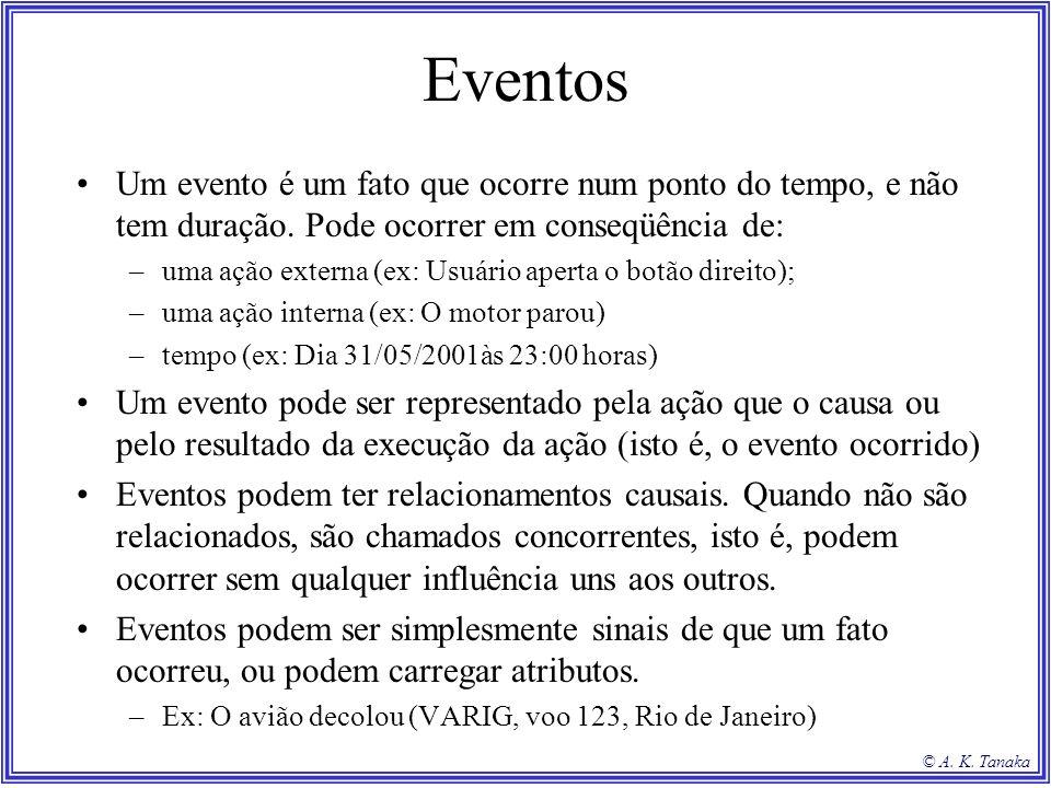 Eventos Um evento é um fato que ocorre num ponto do tempo, e não tem duração. Pode ocorrer em conseqüência de: