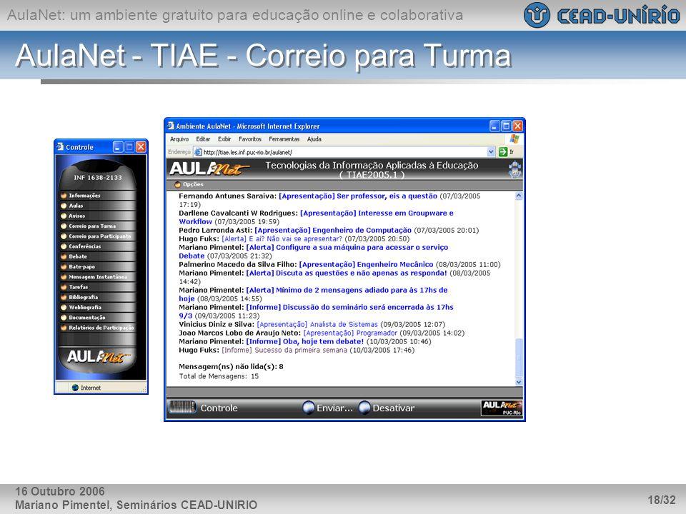 AulaNet - TIAE - Correio para Turma