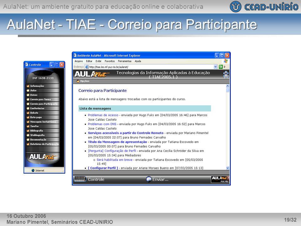 AulaNet - TIAE - Correio para Participante