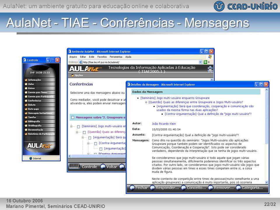 AulaNet - TIAE - Conferências - Mensagens