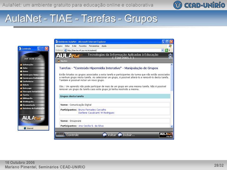 AulaNet - TIAE - Tarefas - Grupos