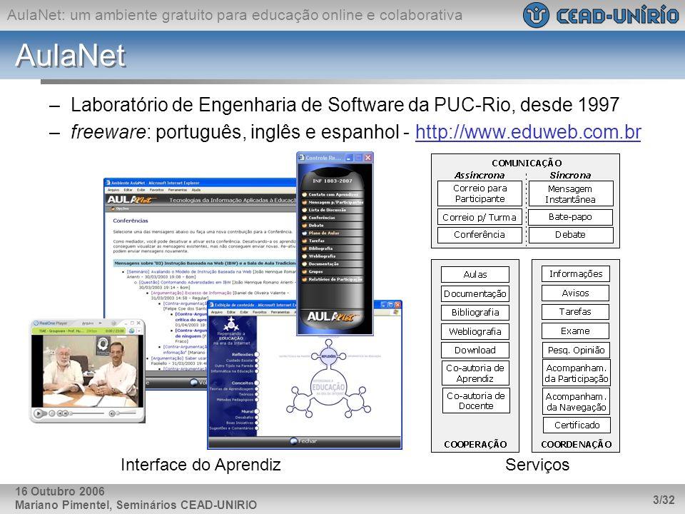 AulaNet Laboratório de Engenharia de Software da PUC-Rio, desde 1997