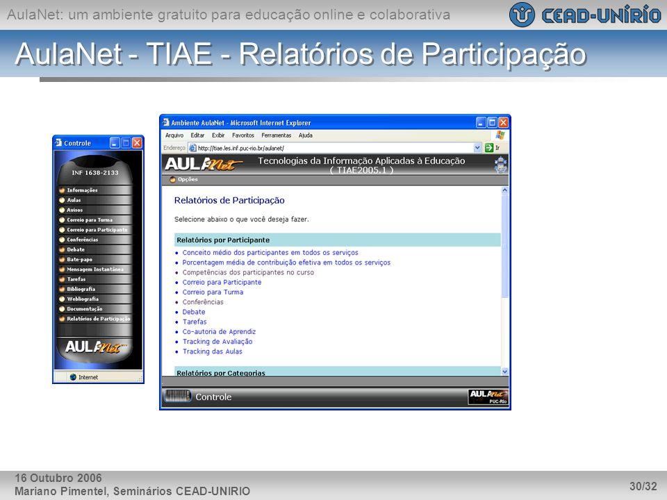 AulaNet - TIAE - Relatórios de Participação