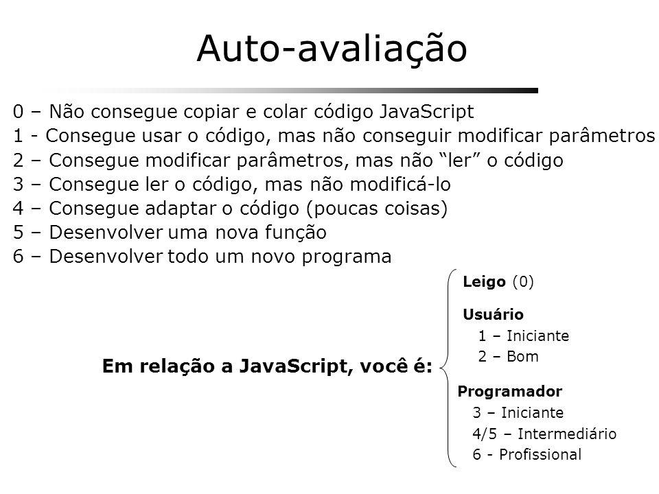 Auto-avaliação 0 – Não consegue copiar e colar código JavaScript