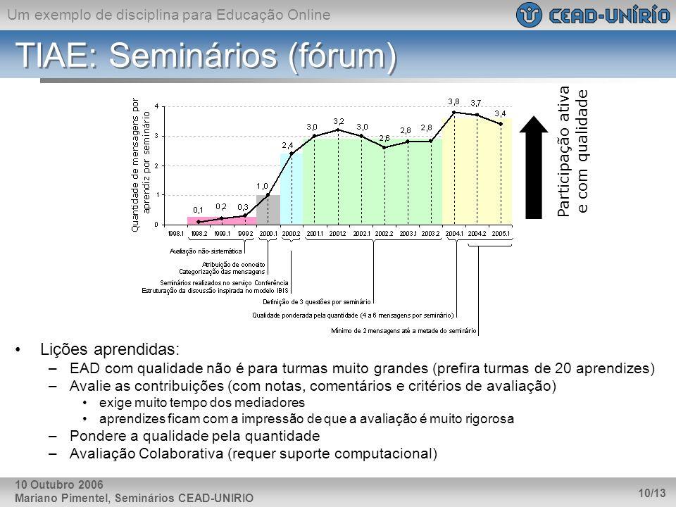 TIAE: Seminários (fórum)