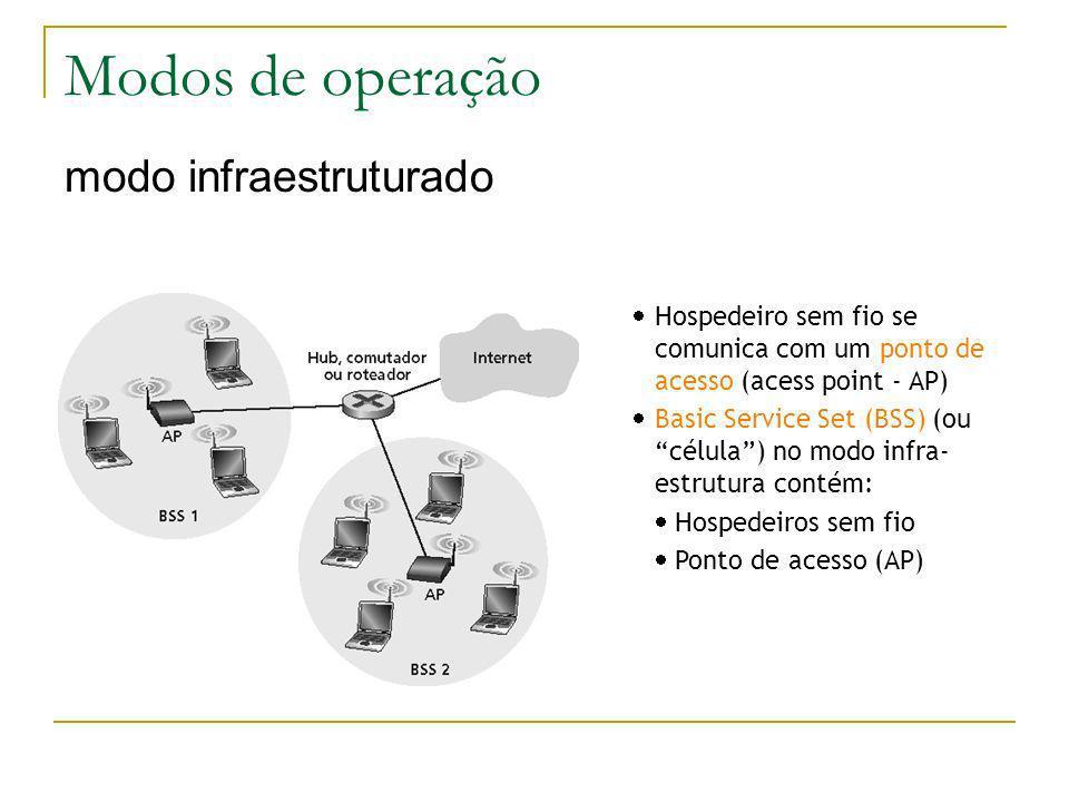 Modos de operação modo infraestruturado