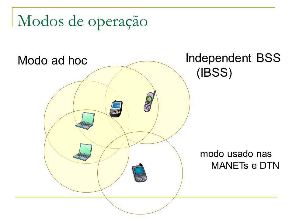 Modos de operação Independent BSS (IBSS) Modo ad hoc