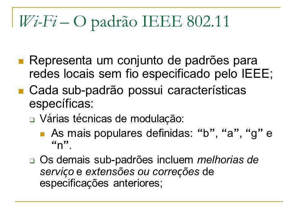 Wi-Fi – O padrão IEEE 802.11 Representa um conjunto de padrões para redes locais sem fio especificado pelo IEEE;