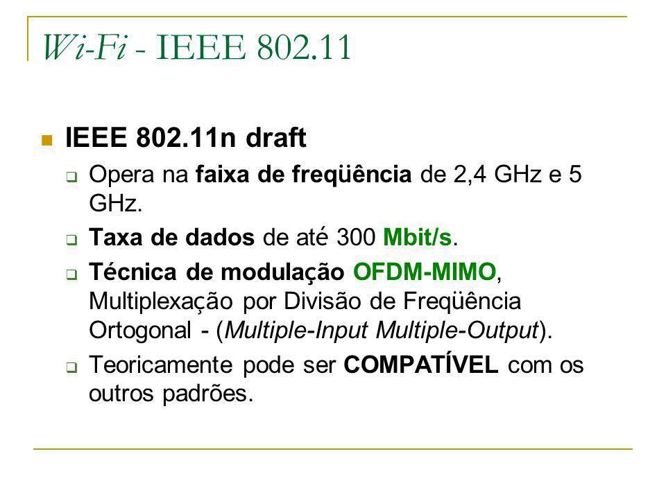 Wi-Fi - IEEE 802.11 IEEE 802.11n draft