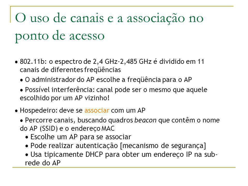 O uso de canais e a associação no ponto de acesso