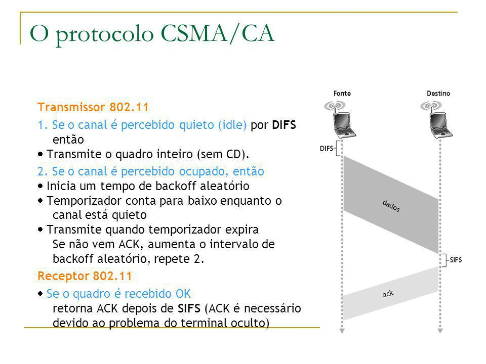 O protocolo CSMA/CA Transmissor 802.11