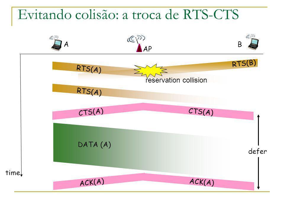 Evitando colisão: a troca de RTS-CTS