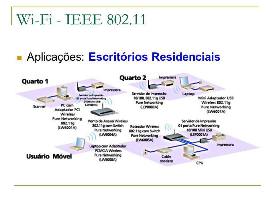 Wi-Fi - IEEE 802.11 Aplicações: Escritórios Residenciais