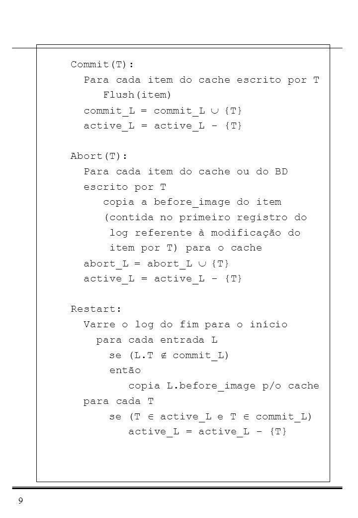 Commit(T):Para cada item do cache escrito por T. Flush(item) commit_L = commit_L È {T} active_L = active_L - {T}