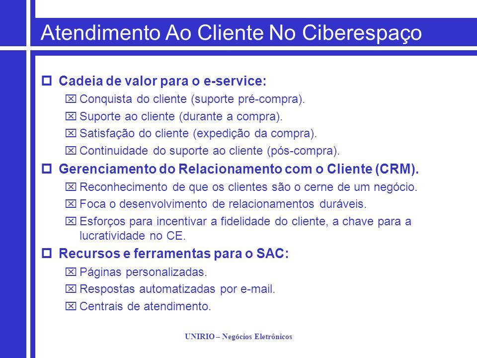 Atendimento Ao Cliente No Ciberespaço