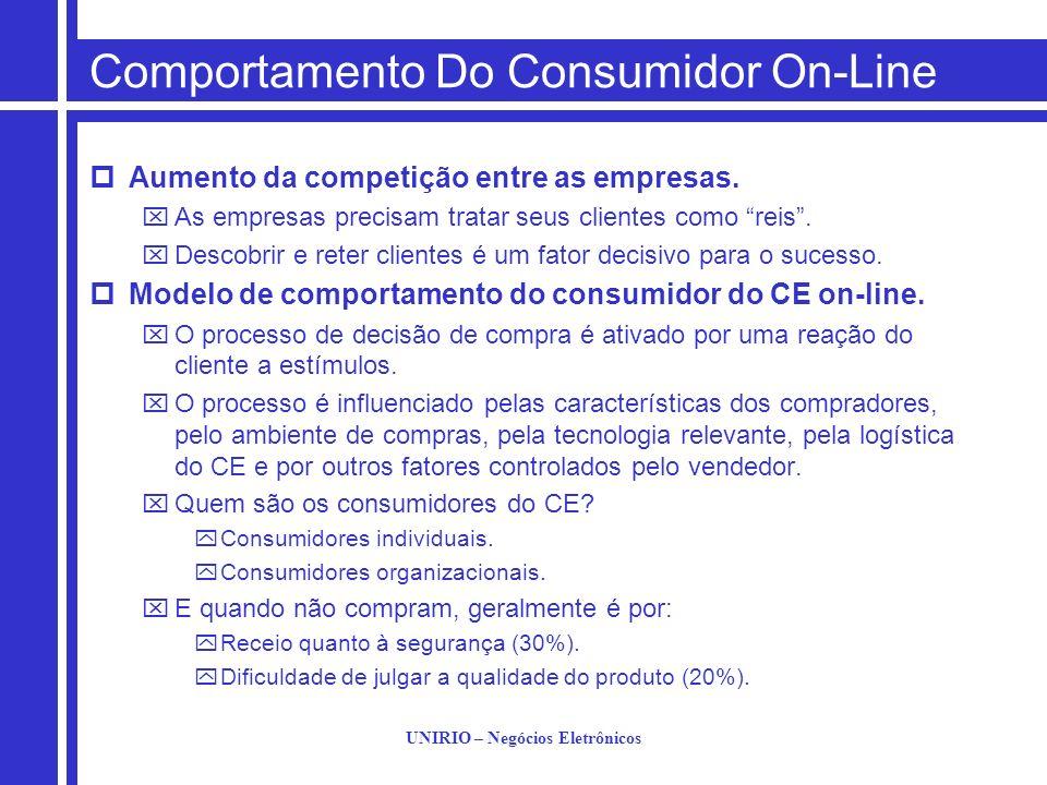 Comportamento Do Consumidor On-Line
