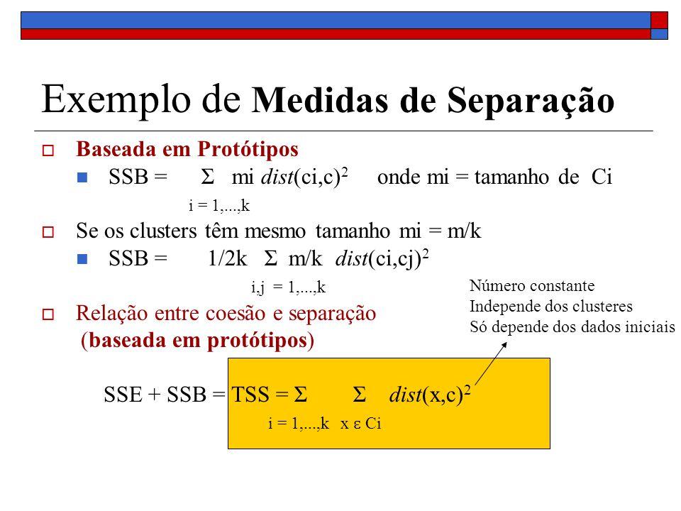 Exemplo de Medidas de Separação