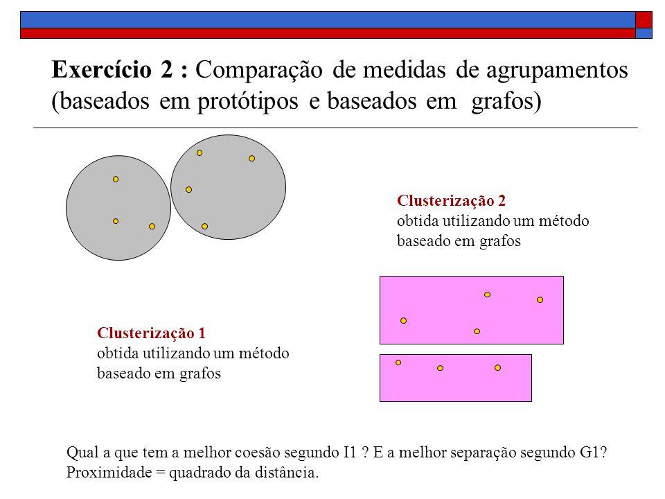 Exercício 2 : Comparação de medidas de agrupamentos (baseados em protótipos e baseados em grafos)