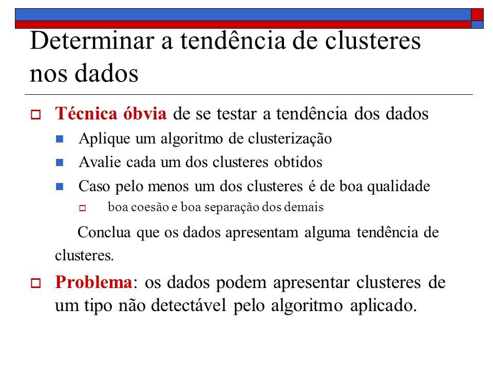 Determinar a tendência de clusteres nos dados
