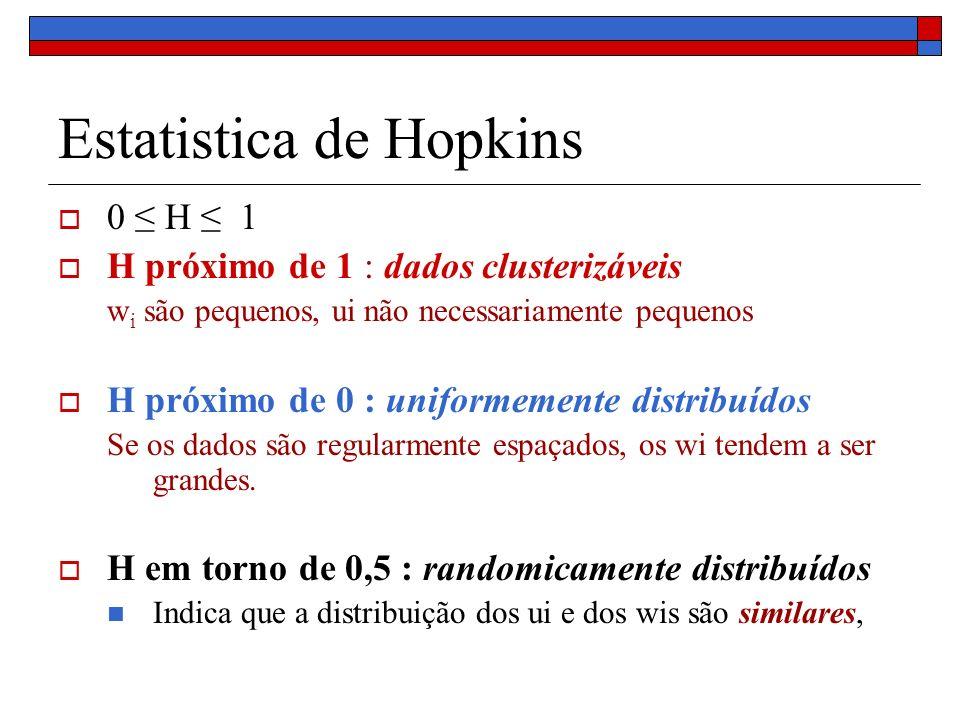 Estatistica de Hopkins