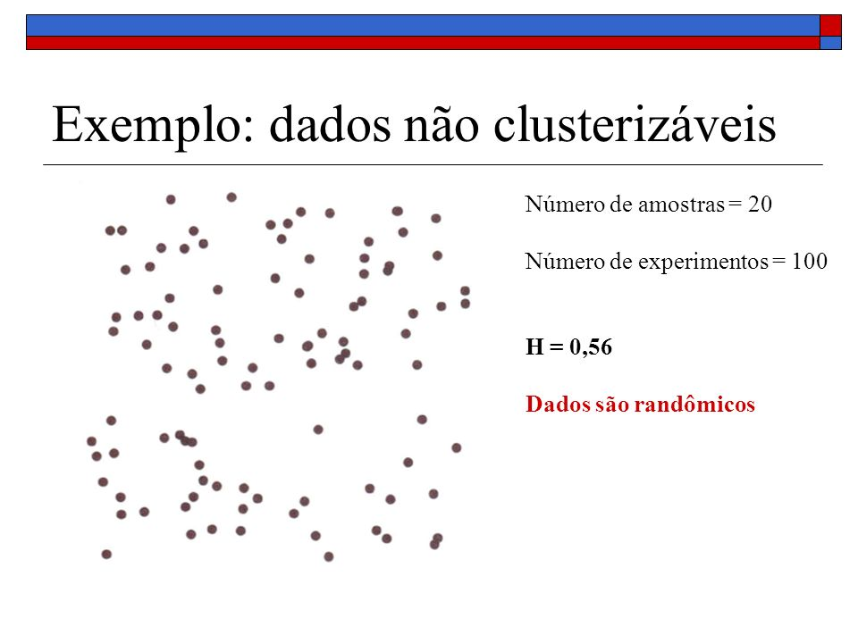 Exemplo: dados não clusterizáveis