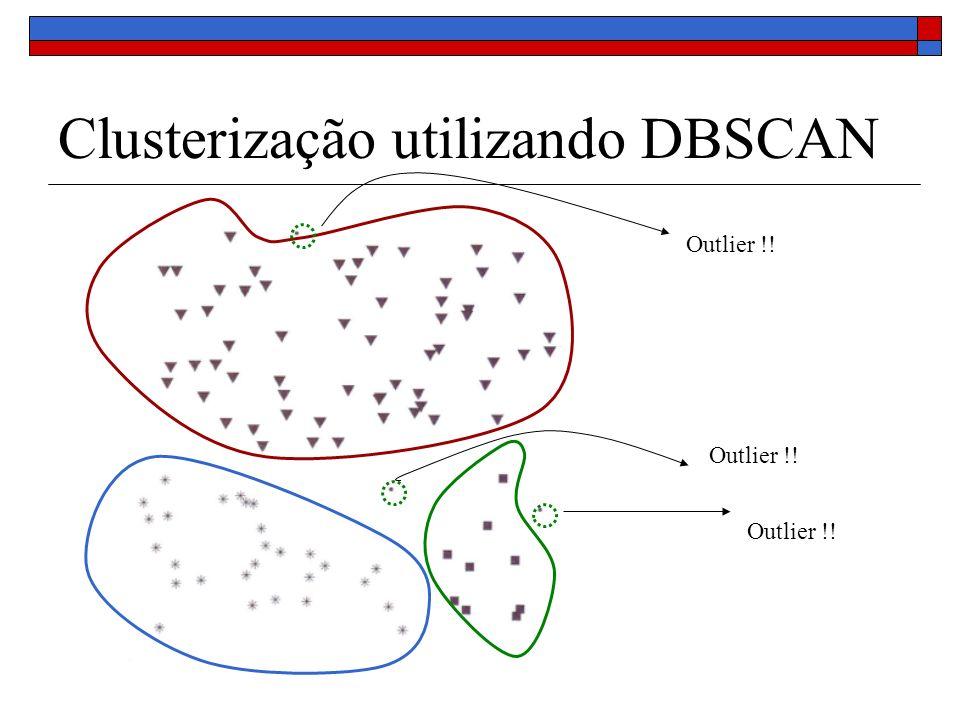 Clusterização utilizando DBSCAN