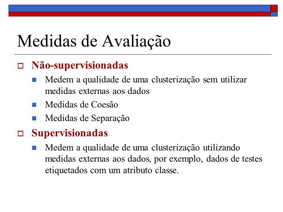 Medidas de Avaliação Não-supervisionadas Supervisionadas