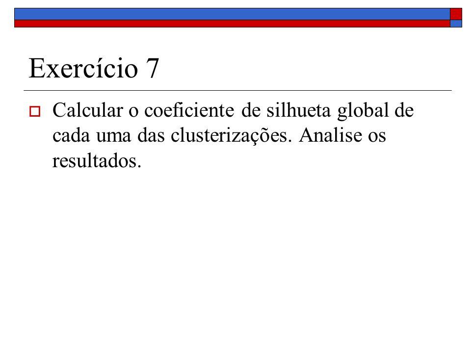 Exercício 7 Calcular o coeficiente de silhueta global de cada uma das clusterizações.