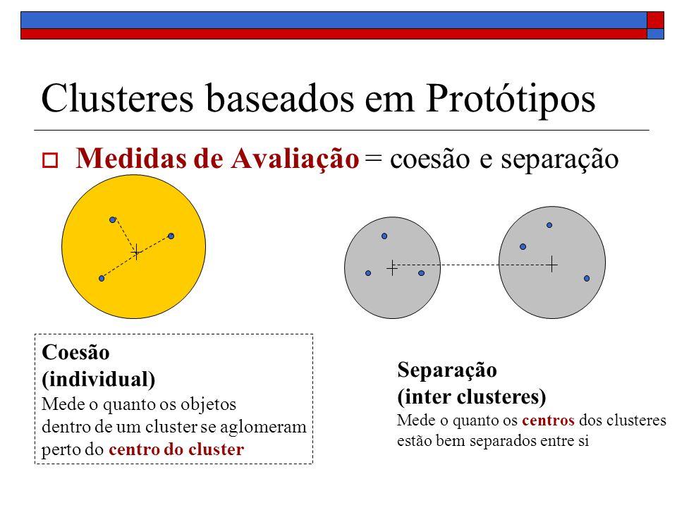 Clusteres baseados em Protótipos