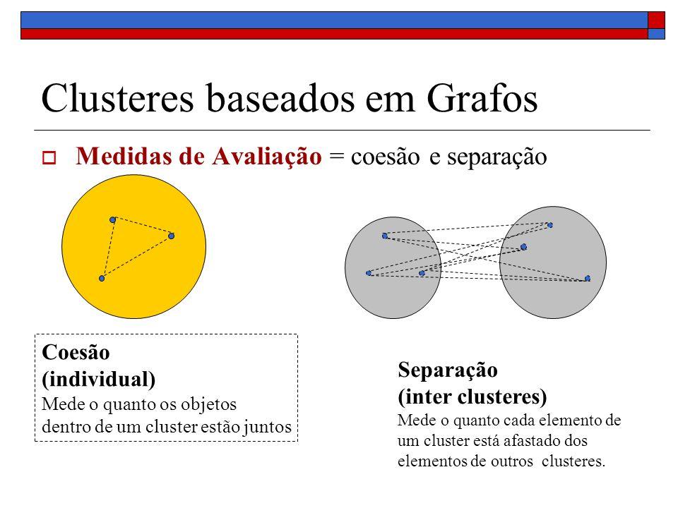 Clusteres baseados em Grafos