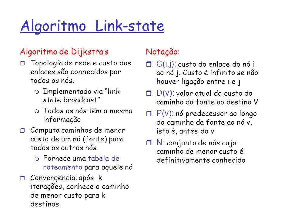 Algoritmo Link-state Algoritmo de Dijkstra's Notação: