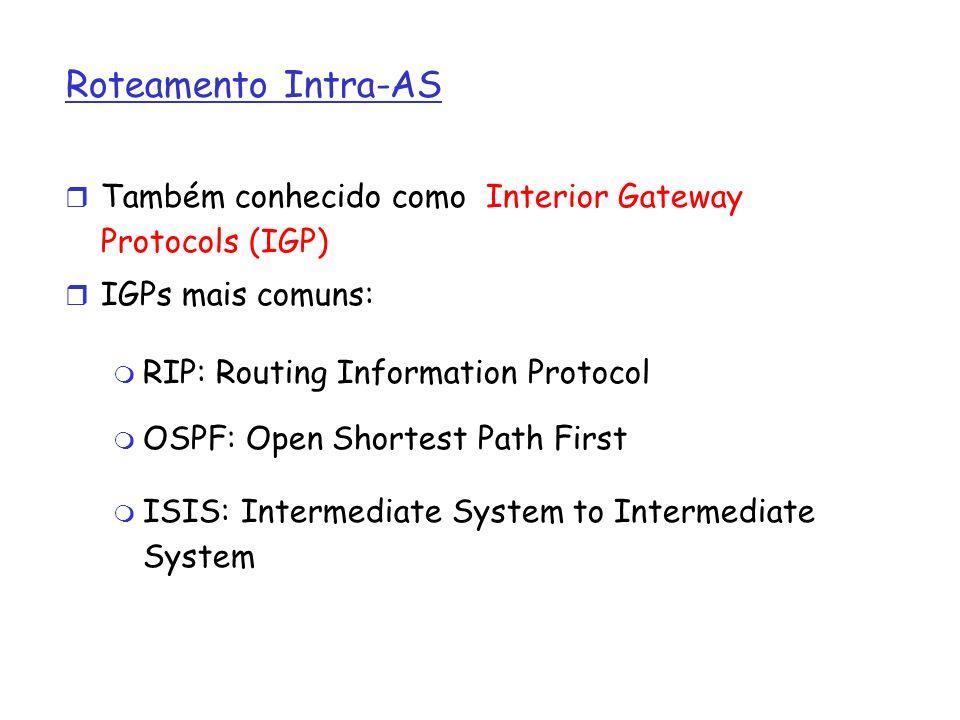 Roteamento Intra-AS Também conhecido como Interior Gateway Protocols (IGP) IGPs mais comuns: RIP: Routing Information Protocol.