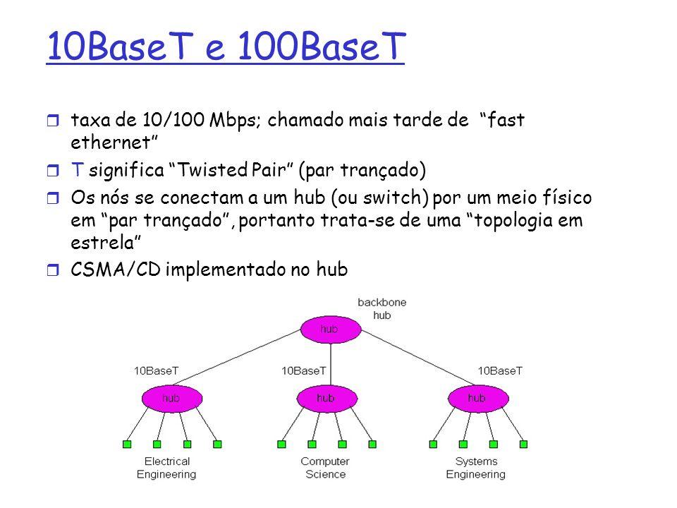 10BaseT e 100BaseT taxa de 10/100 Mbps; chamado mais tarde de fast ethernet T significa Twisted Pair (par trançado)