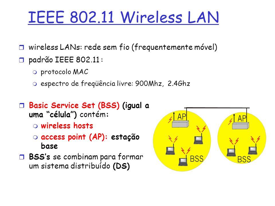 IEEE 802.11 Wireless LAN wireless LANs: rede sem fio (frequentemente móvel) padrão IEEE 802.11 : protocolo MAC.