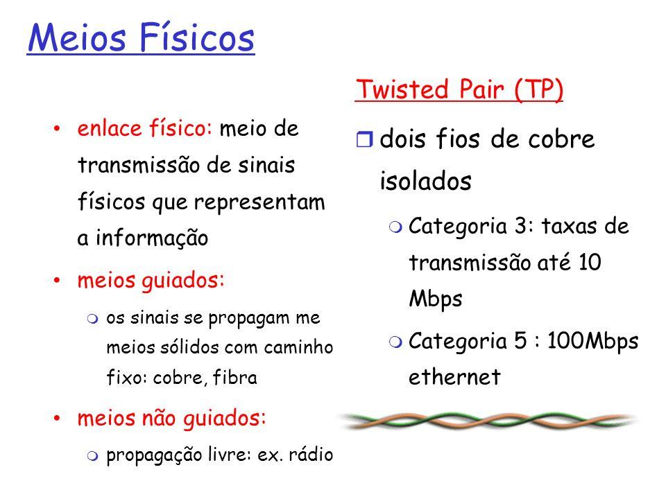 Meios Físicos Twisted Pair (TP) dois fios de cobre isolados